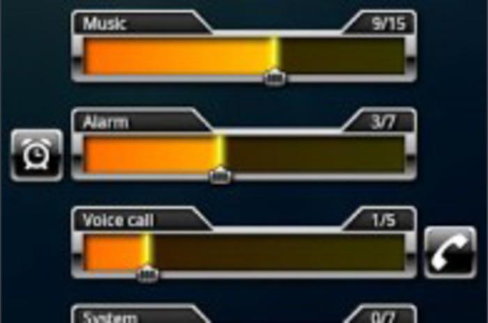 Ace Volume