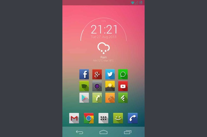 Minarch a Zooper Widget
