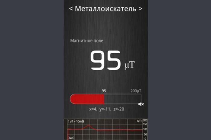 Metal - Metal Detector
