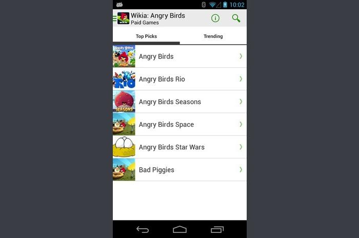 Wikia: Angry Birds