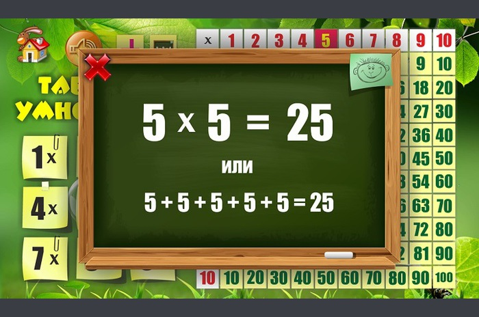 Tabla de multiplicar para los niños