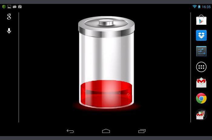 Fondos de escritorio de la batería y el widget de